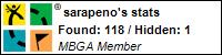 Profile for Sarapeno