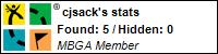Profile for cjsack