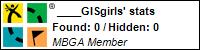 Profile for GISgirls