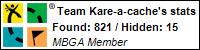 Profile for Team Kare-a-cache