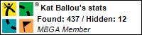 Profile for Kat Ballou