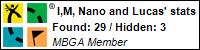 Profile for I,M and Nano