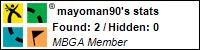 Profile for mayoman90