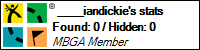 Profile for iandickie