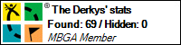 Profile for The Derkys