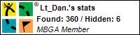 Profile for dan@codwif.com