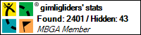 Profile for gimligliders