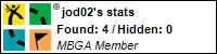 Profile for jod02