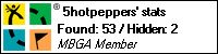 Profile for 5hotpeppers