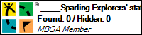Profile for Sparling Explorers