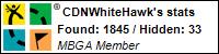 Profile for CDNWhiteHawk