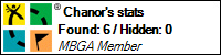 Profile for Chanor