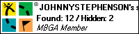 Profile for johnnystephenson