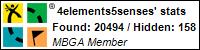 Profile for 4elements5senses