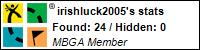 Profile for Irishluck2005