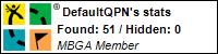 Profile for DefaultQPN