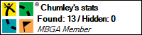 Profile for Chumley