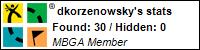 Profile for dkorzenowsky