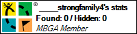 Profile for strongfamily4