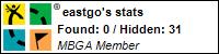 Profile for eastgo