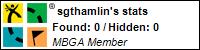 Profile for sgthamlin