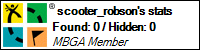 Profile for scooter_robson