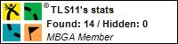 Profile for TLS11