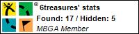 Profile for 6treasures