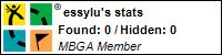 Profile for essylu