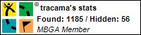 Profile for Tracama