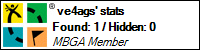 Profile for ve4ags