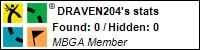 Profile for DRAVEN204