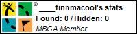 Profile for finnmacool