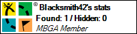 Profile for Blacksmith