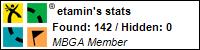 Profile for etamin