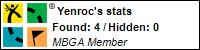Profile for Yenroc