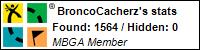 Profile for BroncoCacherz