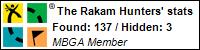Profile for The Rakam Hunters