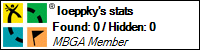 Profile for loeppky
