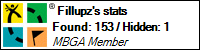 Profile for Fillupz
