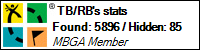 Profile for TB RB