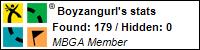 Profile for Boyzangurl