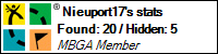 Profile for Nieuport17
