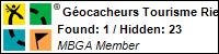 Profile for Géocacheurs Tourisme Riel