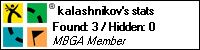 Profile for Kalashnikov