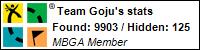 Profile for Team Goju