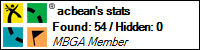 Profile for acbean