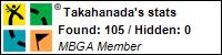Profile for takahanada