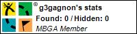 Profile for g3gagnon