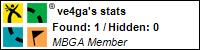 Profile for ve4ga